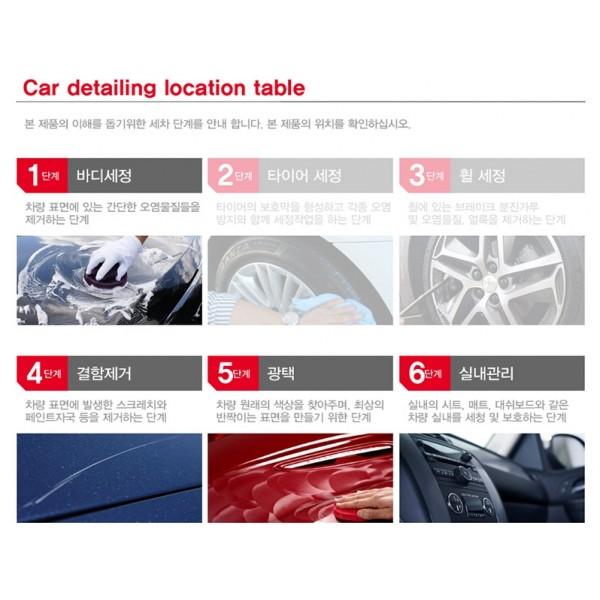美國 3M 汽車用多功能拋光去蠟車身玻璃清潔纖維毛布黃色 --- 韓國製