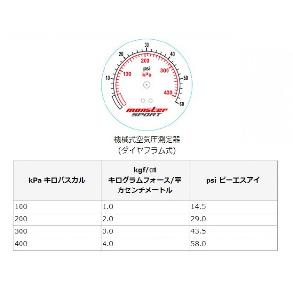 日本 MANSTER SPORT 汽車用黑色胎壓偵測計