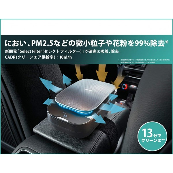 PHILIPS GO PURE SLIMLINE 230 車用空氣靜化器