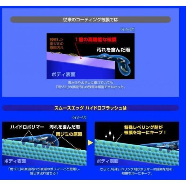 日本 Soft99 防水印水鍍膜 --- 日本製