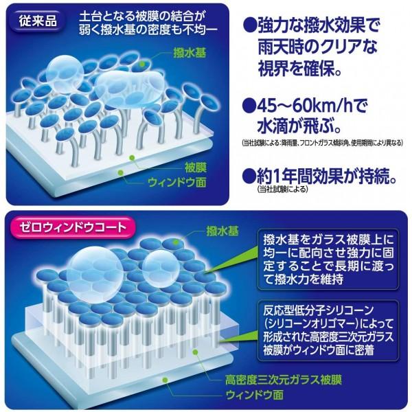 日本製造 SURLUSTER 汽車用1年間擋風玻璃雨敵