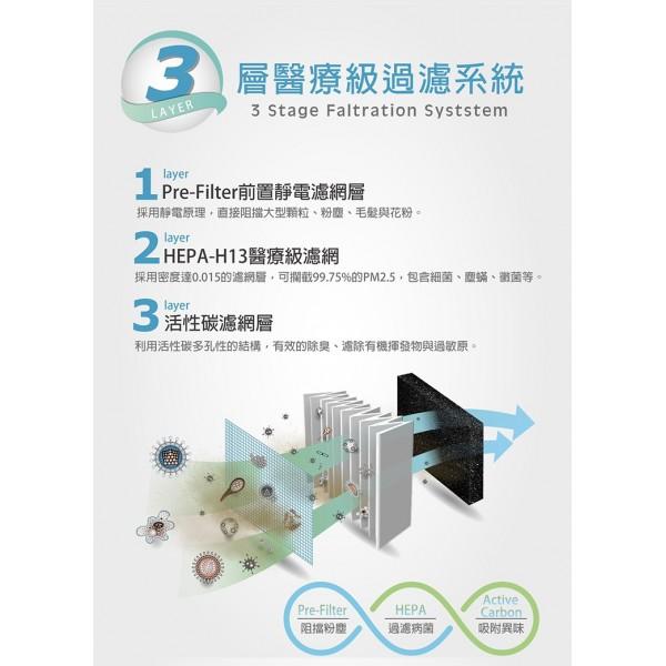 台灣製 PURE ARIA 汽車用家用辦公室USB杯型可攜式空氣清淨機空氣靜機