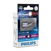 PHILIPS T16 LED 白光燈